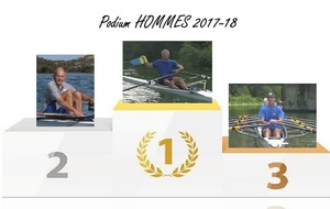 Podiums Hommes 2017-18